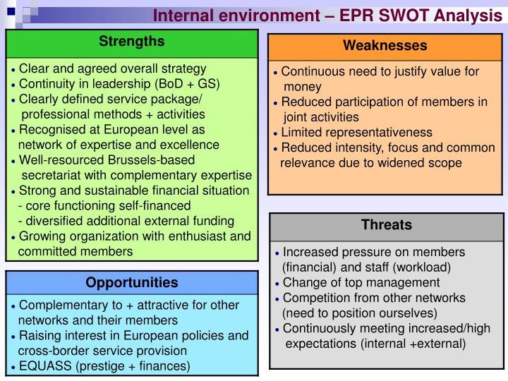 Internal environment – EPR SWOT Analysis