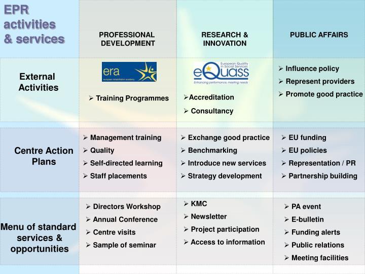 EPR activities