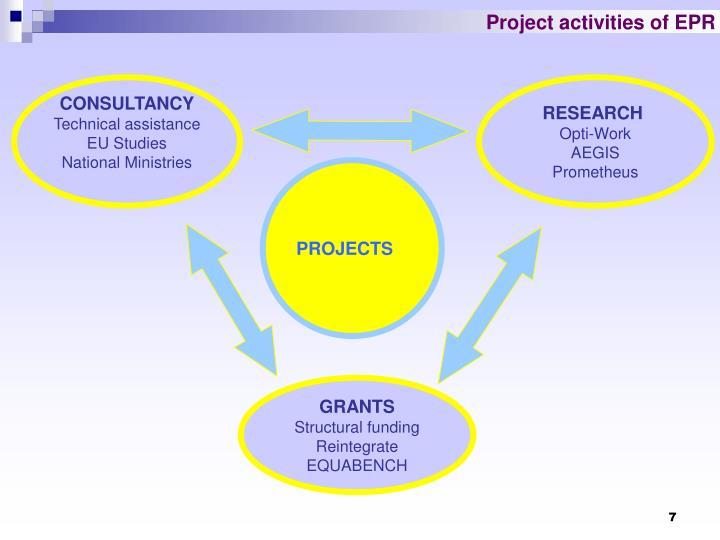 Project activities of EPR