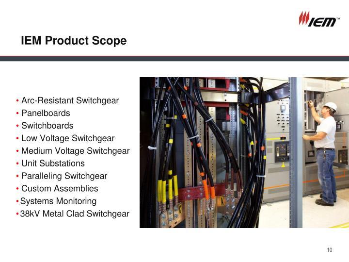 IEM Product Scope