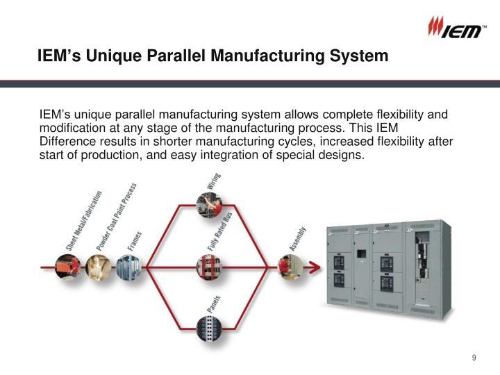 IEM's Unique Parallel Manufacturing System