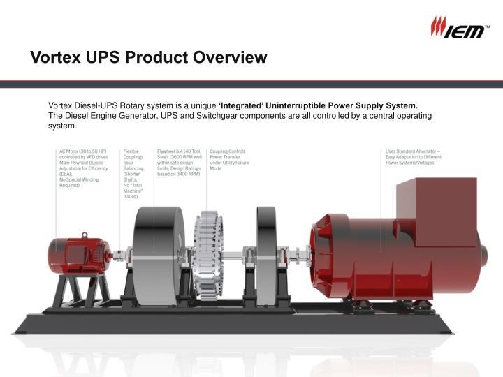 Vortex UPS Product Overview