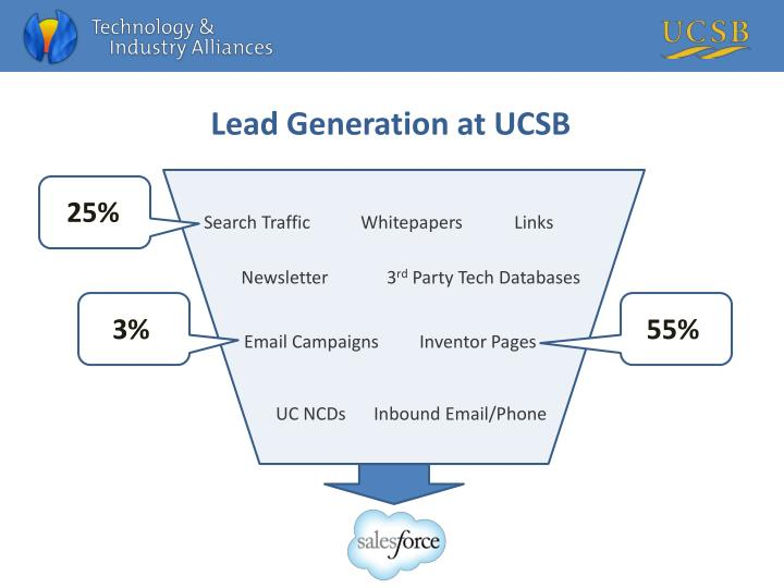 Lead Generation at UCSB