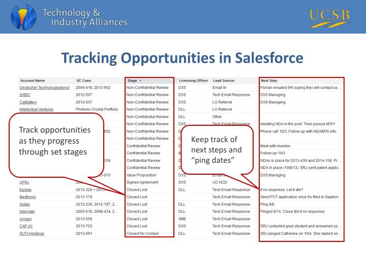 Tracking Opportunities in