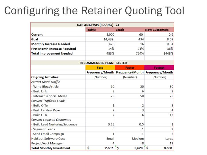 Configuring the Retainer Quoting Tool