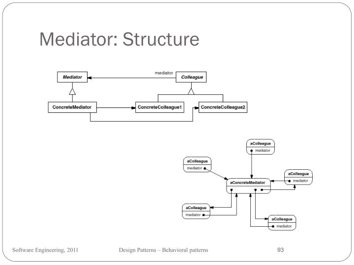 Mediator: Structure