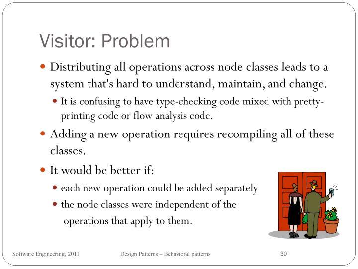 Visitor: Problem