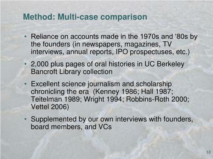 Method: Multi-case comparison
