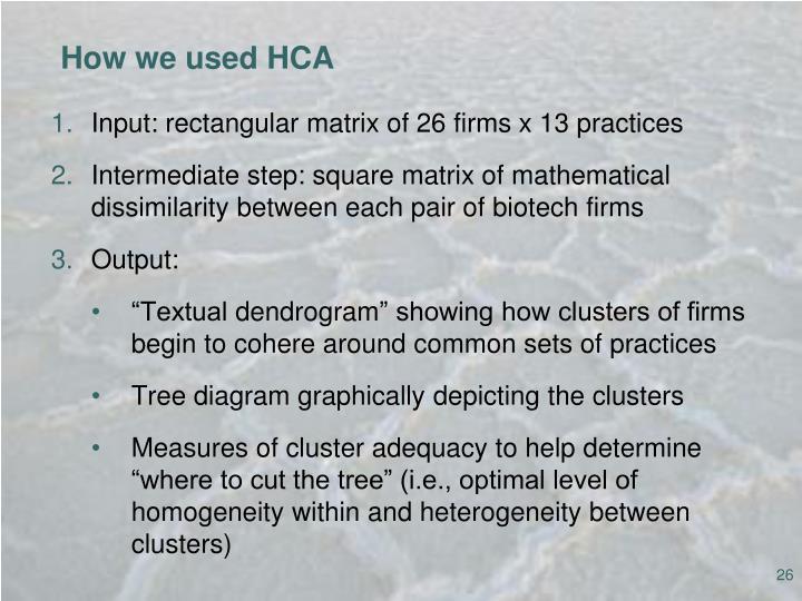 How we used HCA