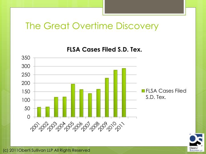 The Great Overtime Discovery