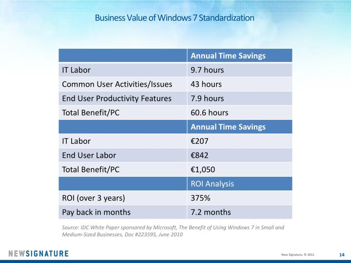 Business Value of Windows 7 Standardization