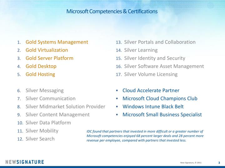 Microsoft Competencies & Certifications
