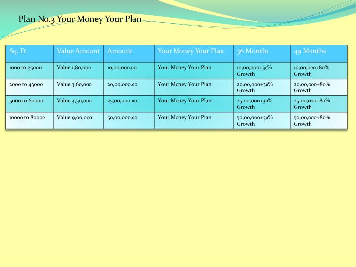 Plan No.3 Your Money Your Plan