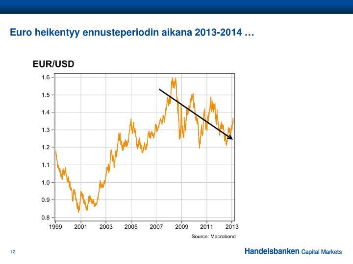 Euro heikentyy ennusteperiodin aikana 2013-2014 …