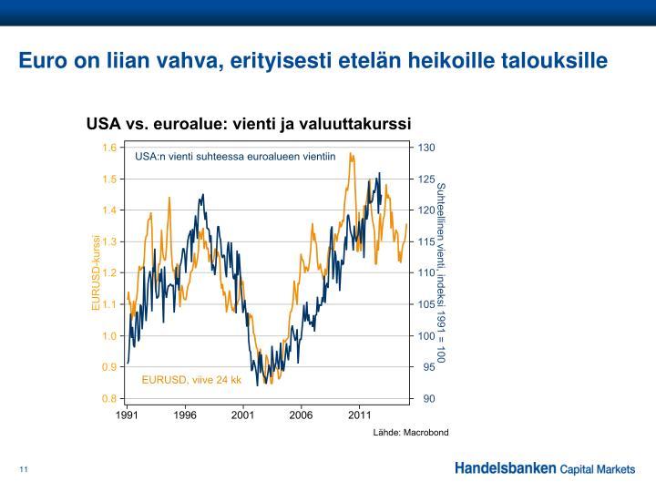 Euro on liian vahva, erityisesti etelän heikoille talouksille