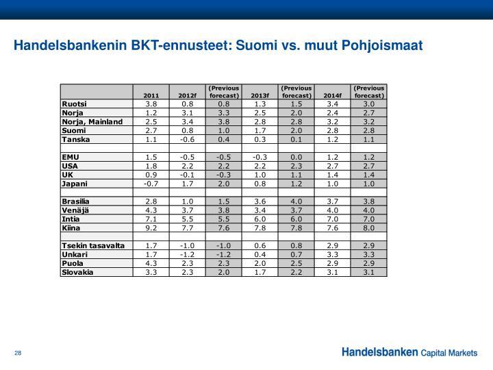 Handelsbankenin BKT-ennusteet: Suomi vs. muut Pohjoismaat