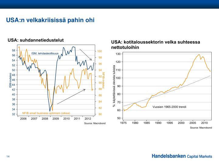 USA:n velkakriisissä pahin ohi