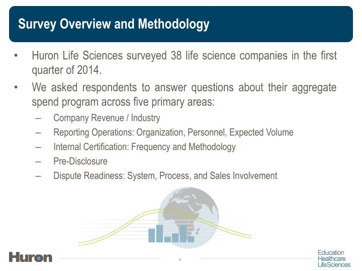 Survey Overview and Methodology