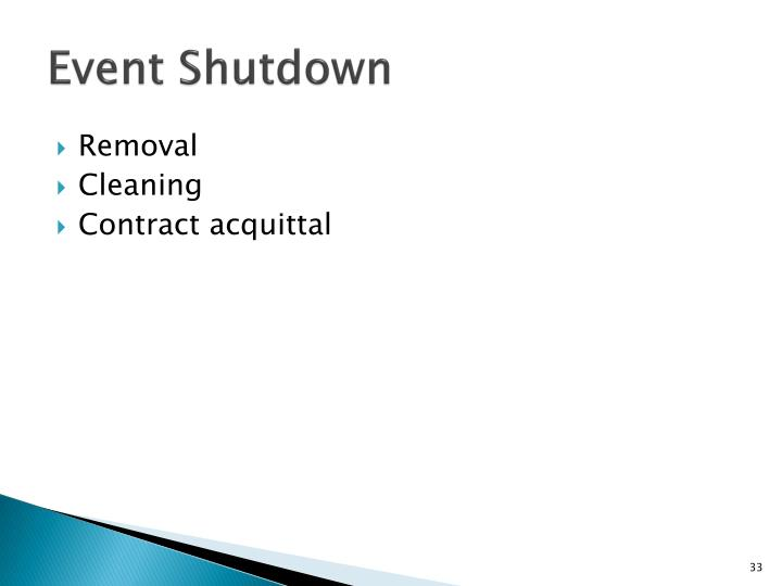 Event Shutdown