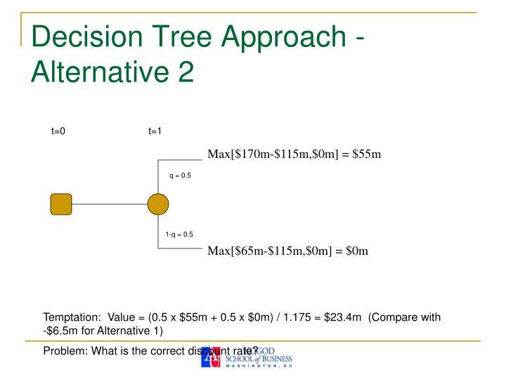 Decision Tree Approach - Alternative 2