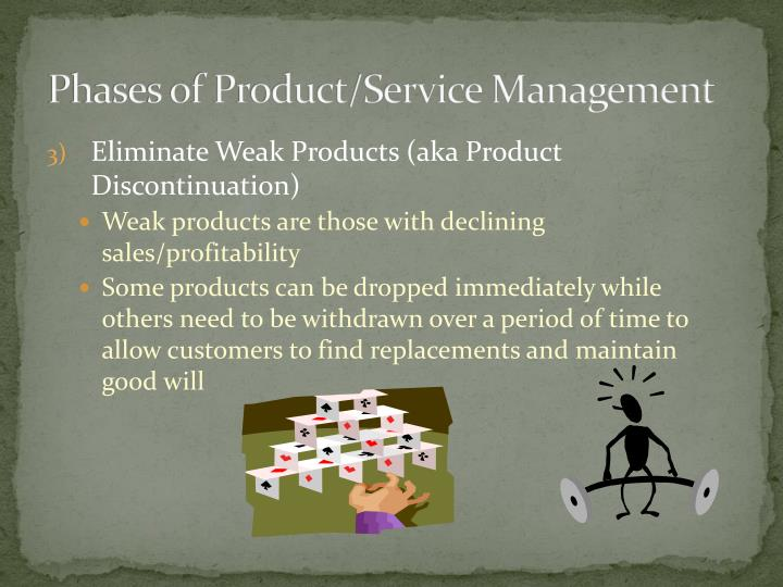 Phases of Product/Service Management