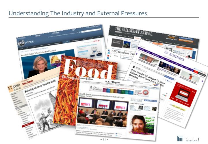 Understanding The Industry and External Pressures