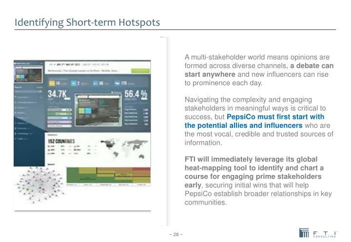 Identifying Short-term Hotspots