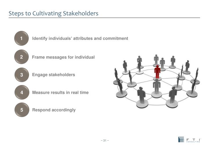 Steps to Cultivating Stakeholders