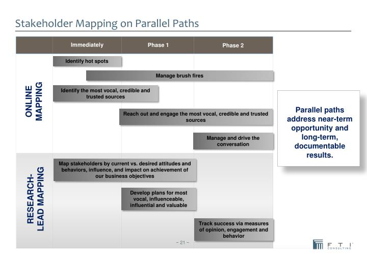 Stakeholder Mapping on Parallel Paths