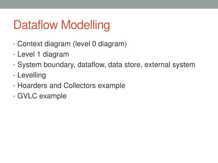 Dataflow Modelling