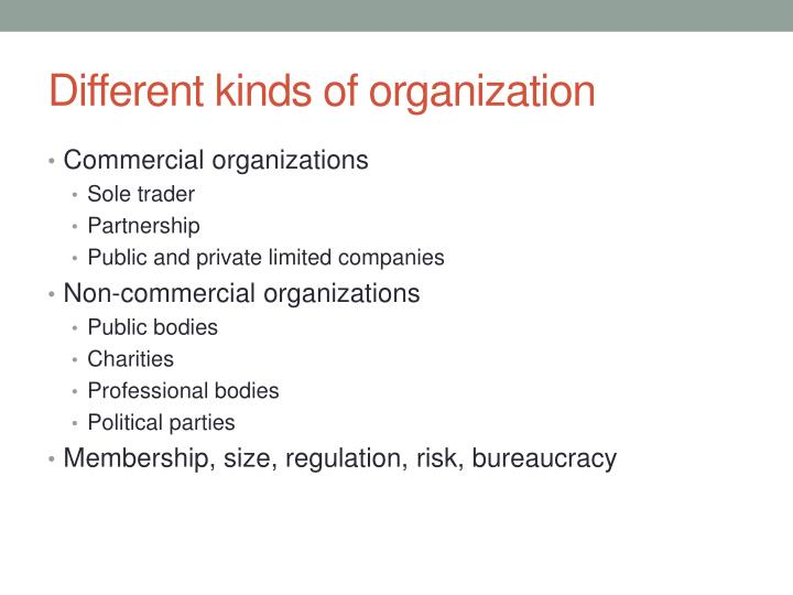 Different kinds of organization