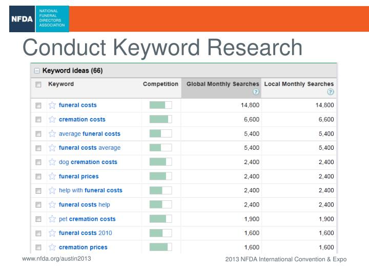 Conduct Keyword Research