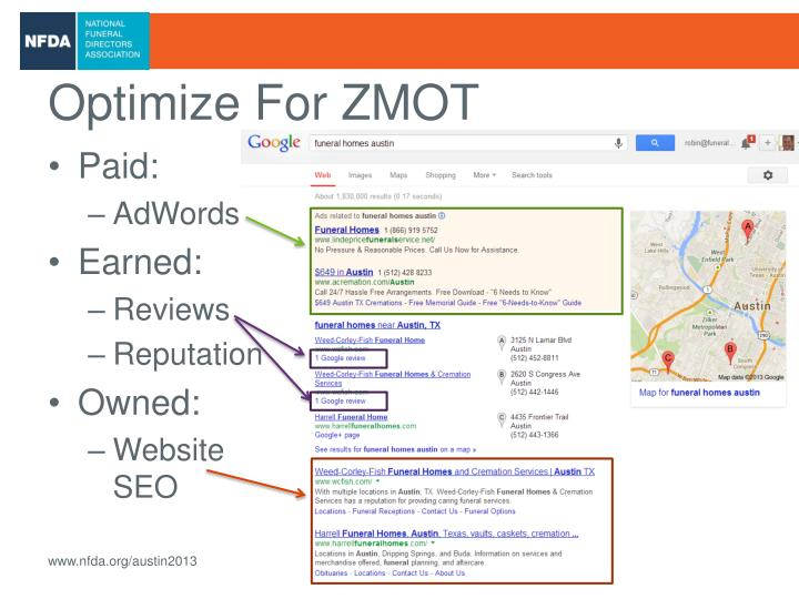 Optimize For ZMOT
