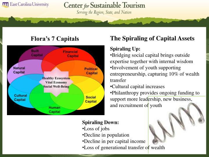 Flora's 7 Capitals