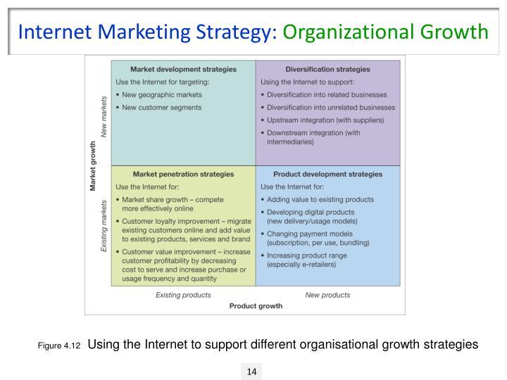52 Types of Marketing Strategies