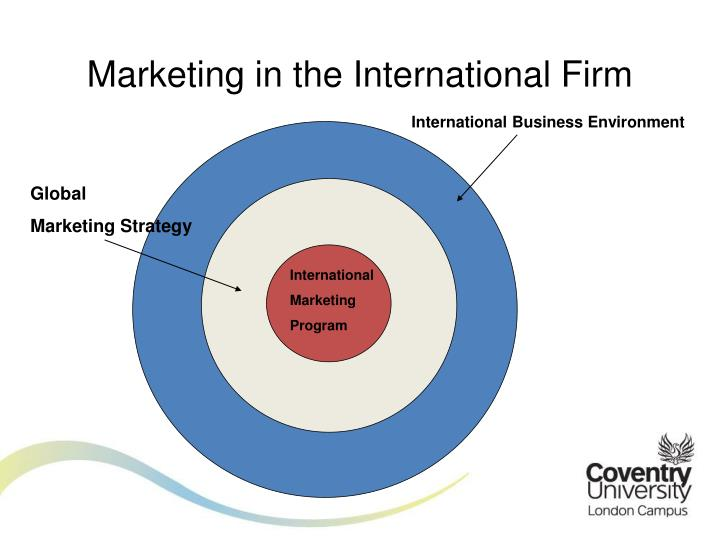 Marketing in the International Firm