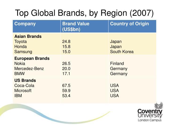 Top Global Brands, by Region (2007)