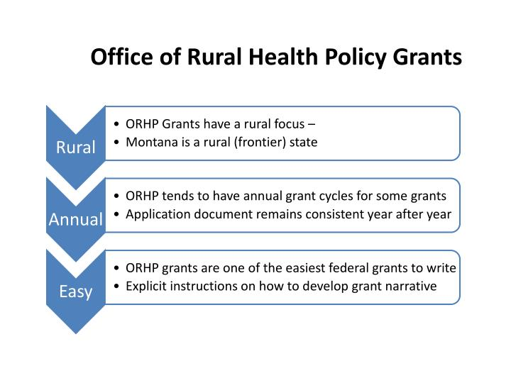 Office of Rural Health Policy Grants