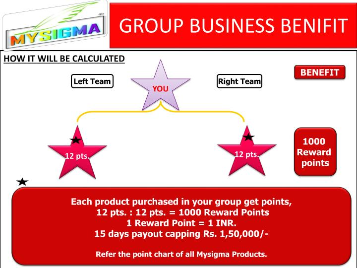 GROUP BUSINESS BENIFIT