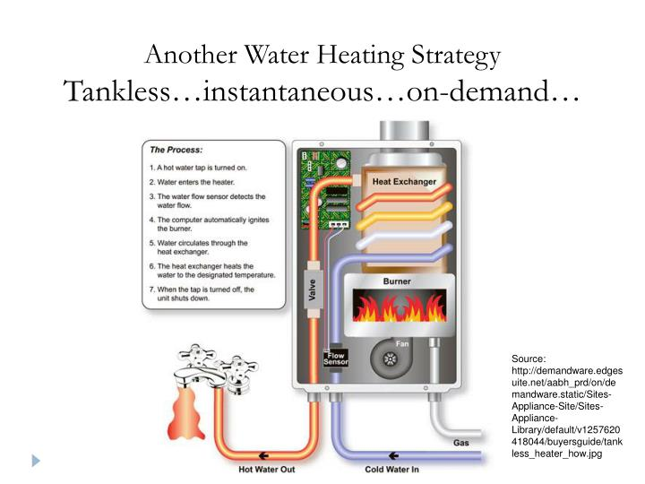 Another Water Heating Strategy