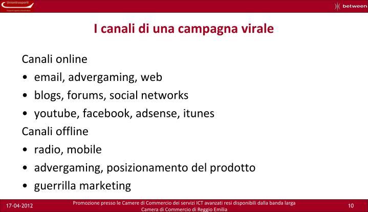 I canali di una campagna virale
