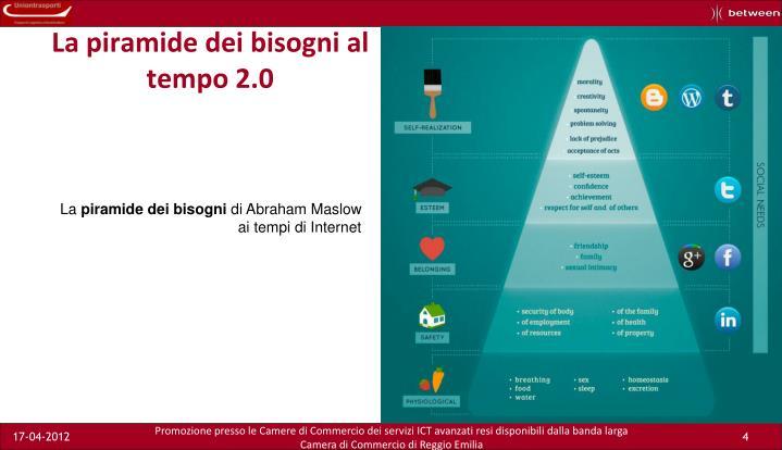 La piramide dei bisogni al tempo 2.0