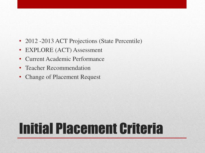2012 -2013 ACT Projections (State Percentile)