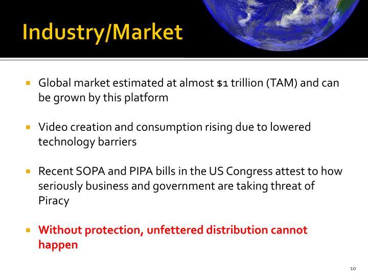 Industry/Market