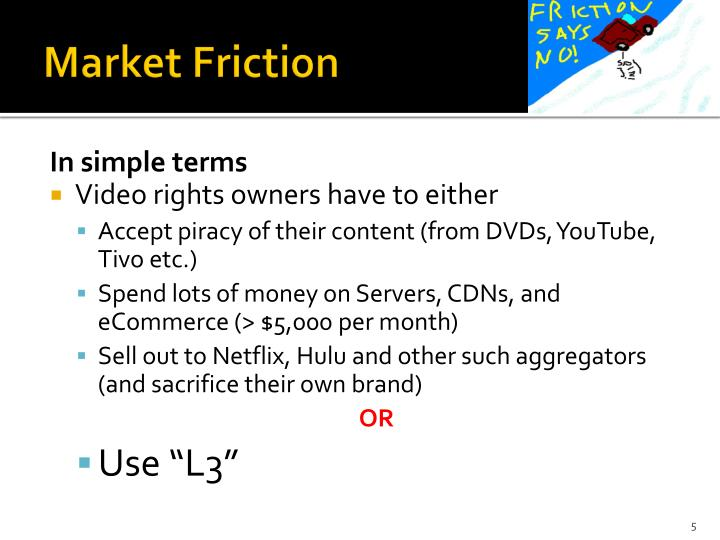 Market Friction