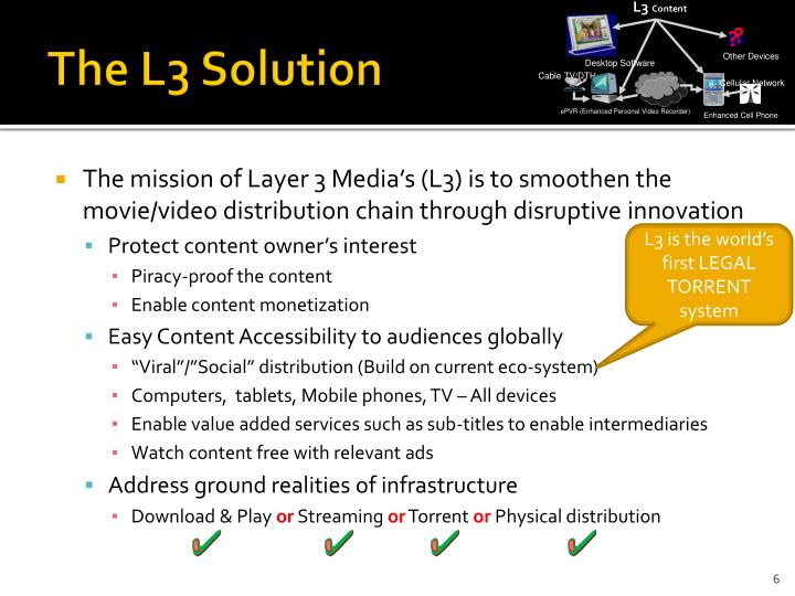 The L3 Solution