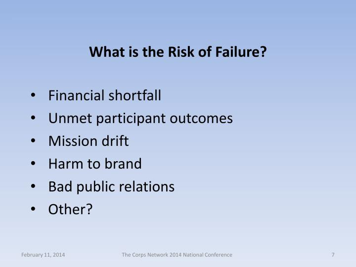 What is the Risk of Failure?