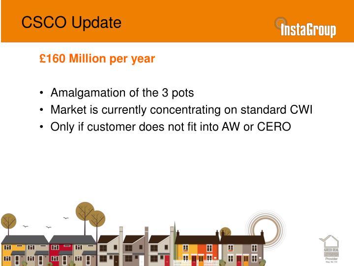CSCO Update