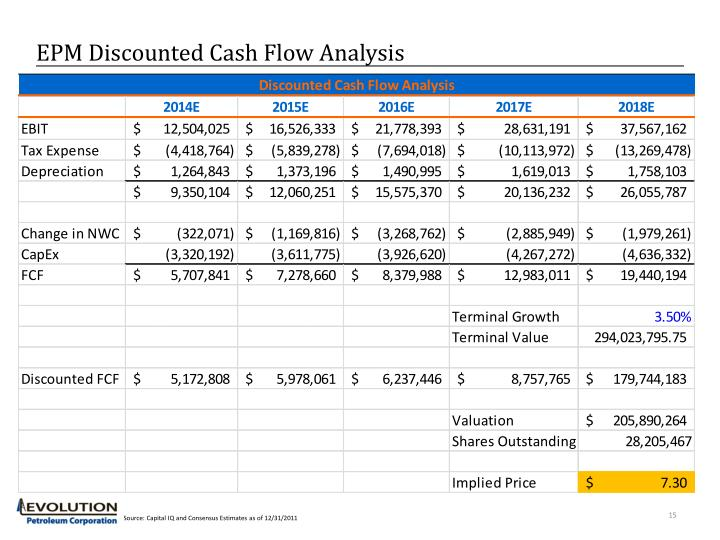 EPM Discounted Cash Flow Analysis