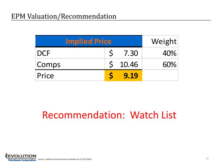 EPM Valuation/Recommendation